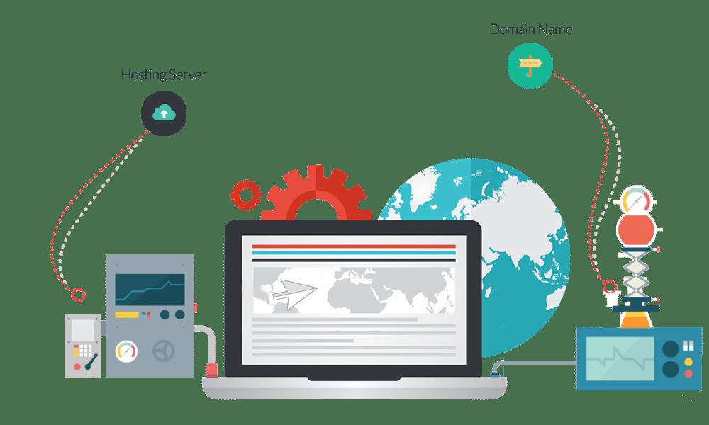 cheap offshore shared hosting