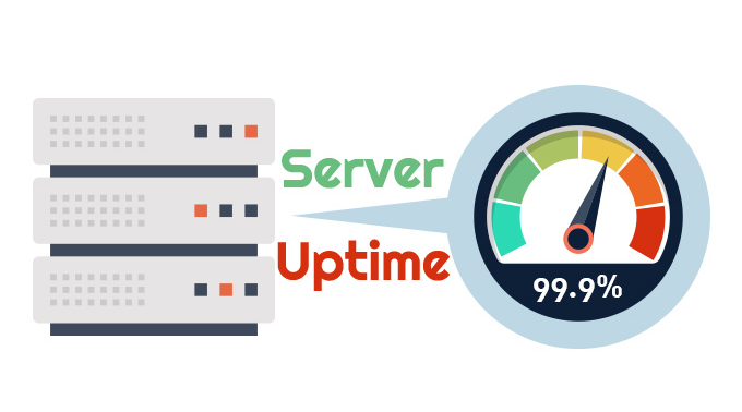 what is uptime in web hosting